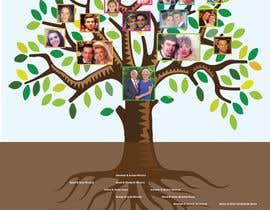 Nro 30 kilpailuun Family Tree Poster käyttäjältä mahaayash