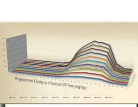 #11 for Presentation Graph by jaideepmishra