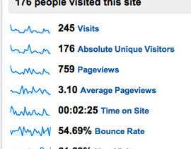 #1 untuk Increase visitors in my page oleh oregonintl