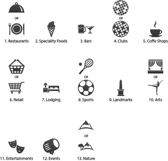 #5 for Design some category icons for my iPhone app by Rendra5