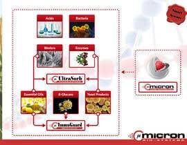 program23 tarafından visualization of core technology için no 17