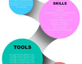 h2prateek tarafından Tell about your experiences working as an online freelancer için no 46