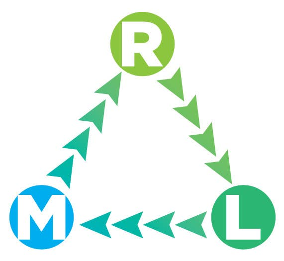 Konkurrenceindlæg #5 for Design a Logo for MRL