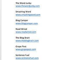 Nro 5 kilpailuun Give me a blog name käyttäjältä JessThePrincess