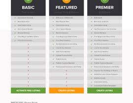 Nro 2 kilpailuun One web page design käyttäjältä DKinfo