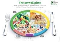 Graphic Design Inscrição do Concurso Nº30 para Create a Powerpoint Slide (Graphic/Diagram/Chart) - Health/Wellness