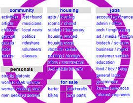 #1 cho Help me with Marketing on craigslist personal bởi WarrEagle