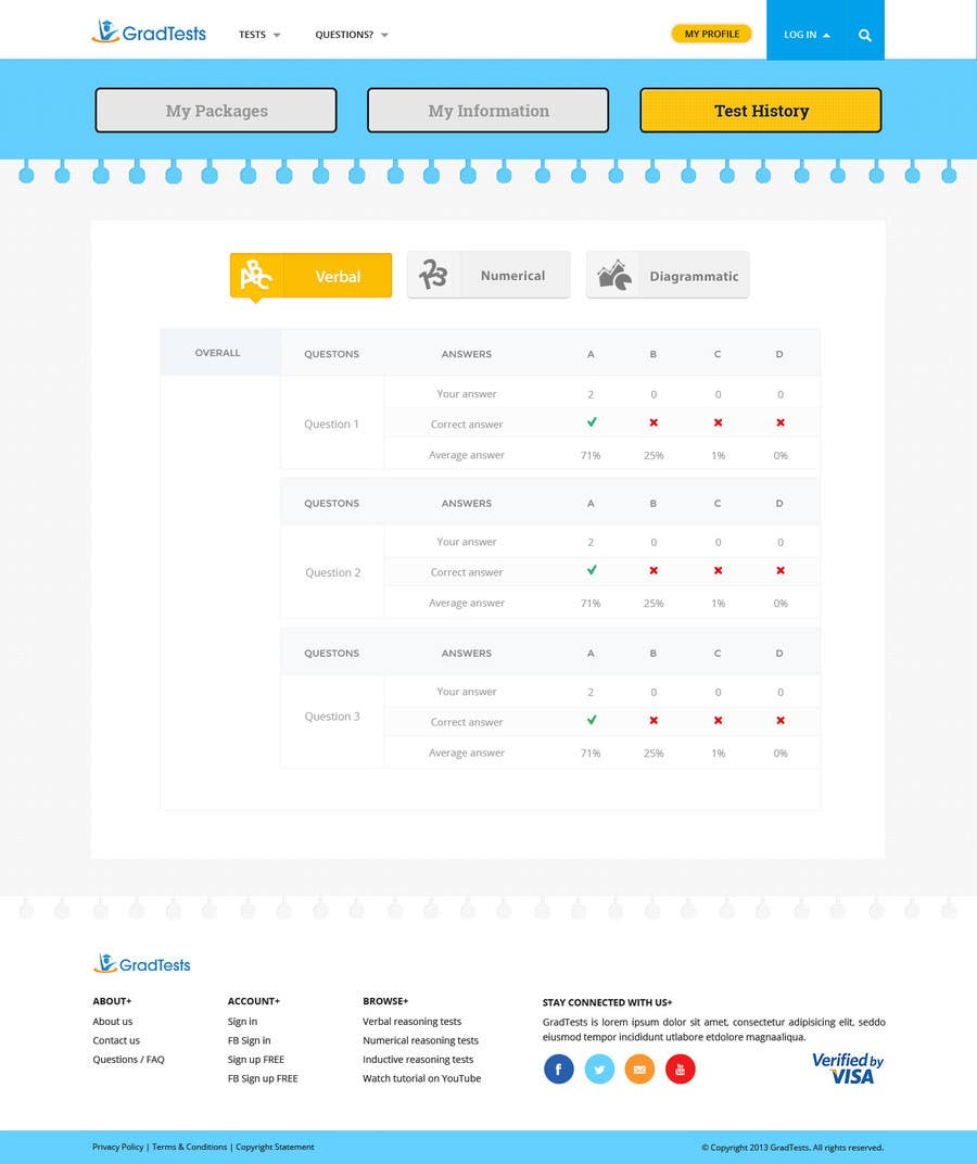 #4 for Create and/or alter 3 web pages and create 1 email template by SadunKodagoda