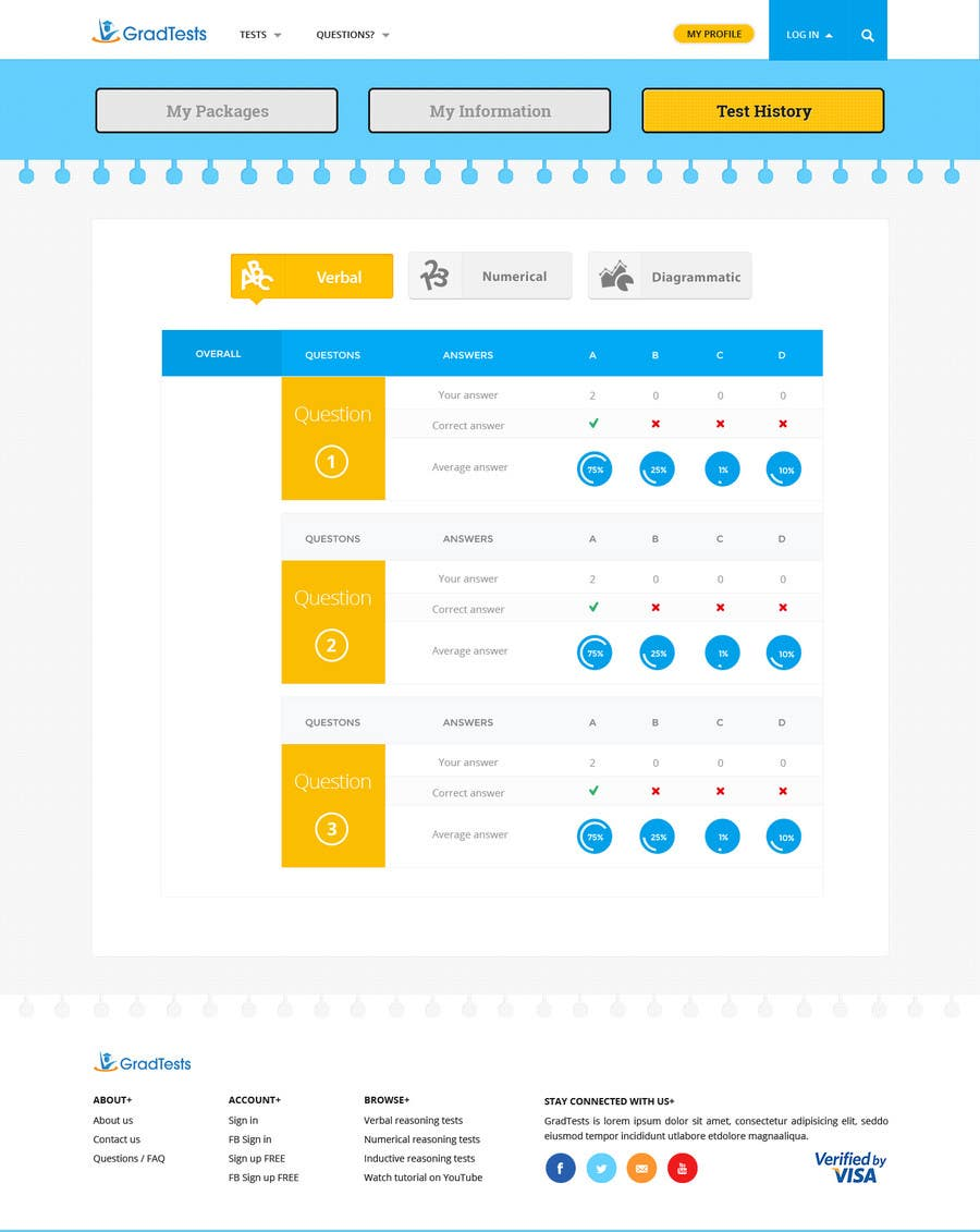 #8 for Create and/or alter 3 web pages and create 1 email template by SadunKodagoda