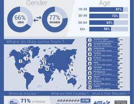 Nro 24 kilpailuun I need some Graphic Design Skills on some Infographics käyttäjältä clementalwin