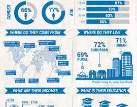 Nro 11 kilpailuun I need some Graphic Design Skills on some Infographics käyttäjältä Hexedesign