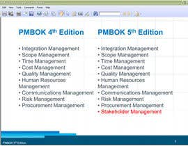#3 untuk Create 500 Questions, Answers and Solutions for PMP Examination oleh mynk16