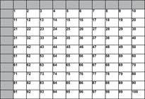 for Simple Superbowl 100 Squares/Grid as SVG in Adobe Illustrator ...