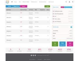 Nro 32 kilpailuun Design a 4-page Website Mockup for a Collaborative website käyttäjältä phantham