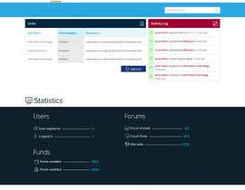 Nro 22 kilpailuun Design a 4-page Website Mockup for a Collaborative website käyttäjältä chiqueylim