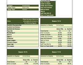 nº 1 pour Create a Better Looking Excel Report par taylormissi87