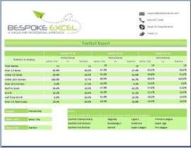 #20 for Create a Better Looking Excel Report by saliyachaminda