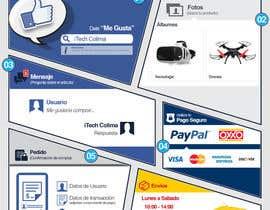 Nro 11 kilpailuun Diseñar un banner sobre información de Compra käyttäjältä crasktellanos