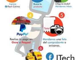 Nro 21 kilpailuun Diseñar un banner sobre información de Compra käyttäjältä carlosvj