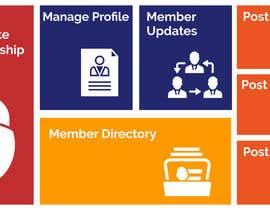 Nro 1 kilpailuun Design Membership Dashboard with Single Image käyttäjältä vanv4n