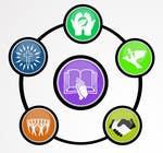Graphic Design Inscrição do Concurso Nº69 para Eye-catching graphic logo + 5 clear icons for our church group