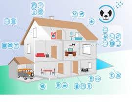 Nro 20 kilpailuun Design some Icons käyttäjältä anthonymendoza91