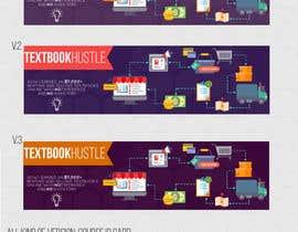 Nro 5 kilpailuun Design a Banner And Smaller Course ID Card For My Online Course käyttäjältä manueklvc