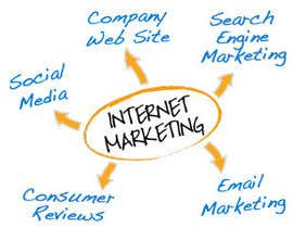 nº 11 pour Help me with Internet Marketing........................................ par sharjeet90