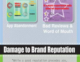 #6 for Create an infoGraphics from attached stats by PPWGD