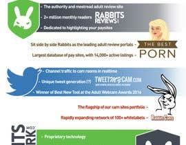 vinu91 tarafından Design an Advertisement için no 12