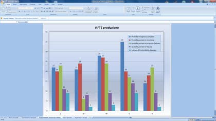 #1 for Excel graphical artist needed to beautify some Excel sheets :) by AlexandraVLj