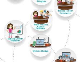 Nro 7 kilpailuun Illustrate a blog post käyttäjältä TEHNORIENT