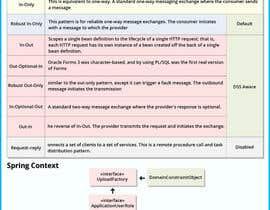 Nro 5 kilpailuun I need some Graphic Design käyttäjältä luutrongtin89