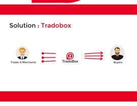 Nro 1 kilpailuun Make a professional Presentation slides or Illustration käyttäjältä adrieng