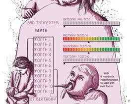 #5 untuk Illustrate timeline of pregnancy with 4 stages of testing oleh fabioandrade