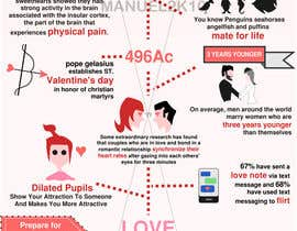 #28 para I need an infographic design por manuel2k10