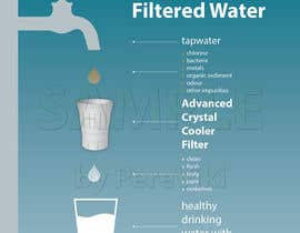 nº 20 pour Water filtration diagram par PereViki