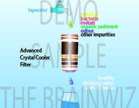 nº 1 pour Water filtration diagram par TheBrainwiz