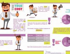 BuDesign tarafından Design a Infographic için no 9