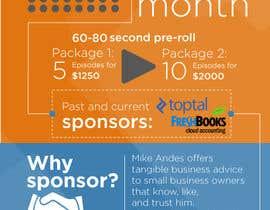 Osynovskyy tarafından Design a Podcast Sponsor Infographic Page için no 12