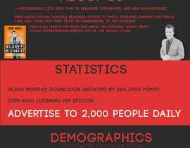 im3pic tarafından Design a Podcast Sponsor Infographic Page için no 1