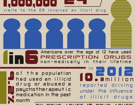 #7 for I need and InfoGraphic about Drugs and/or Alcohol by scott0082