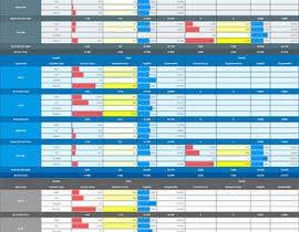 #1 untuk Create 12 color-theme for Crosstable report. oleh kubocentik