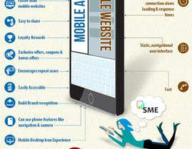 #7 for Mobile App vs mobile website infographic by W3WEBHELP