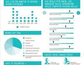memanishah tarafından Infographic Resume için no 15