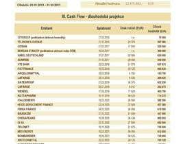 sithalchordia tarafından Redesign a Credit report form için no 10