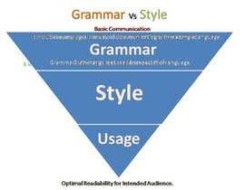 sithalchordia tarafından Craft a Infographic about Grammar için no 2