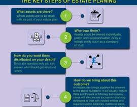 afsana2324 tarafından Infographic: The Key Steps of Estate Planning için no 9
