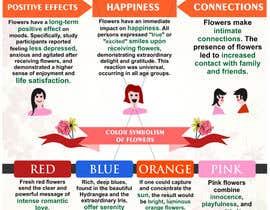 #37 for Infographic about Flowers af manuel2k10