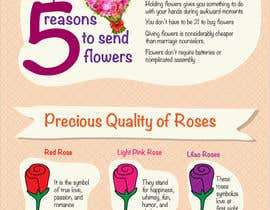 #39 for Infographic about Flowers af chithrarahul